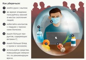 Профилактика заражения гриппом