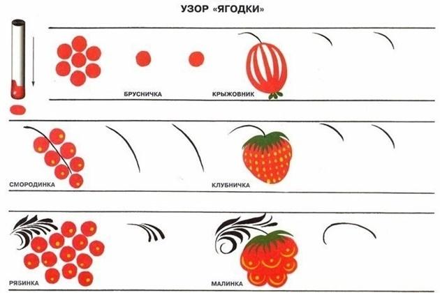 hohloma8 ягодки.jpg